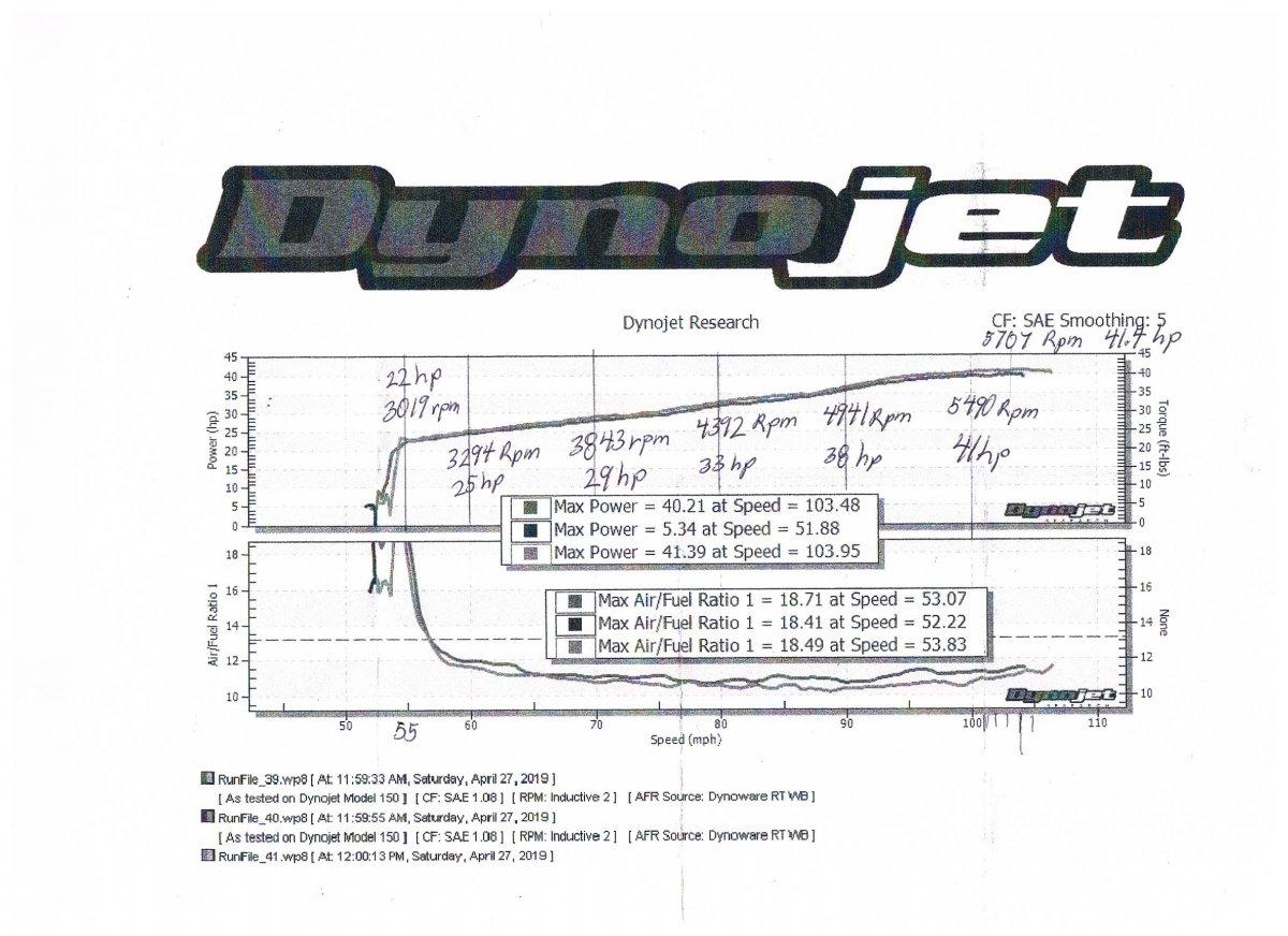 Dynojet run #2.jpg