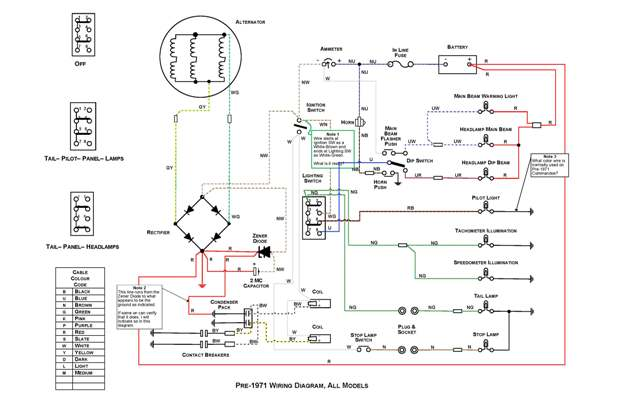 Remarkable Norton Boyer Mk3 Wiring Diagram Basic Electronics Wiring Diagram Wiring Cloud Oideiuggs Outletorg