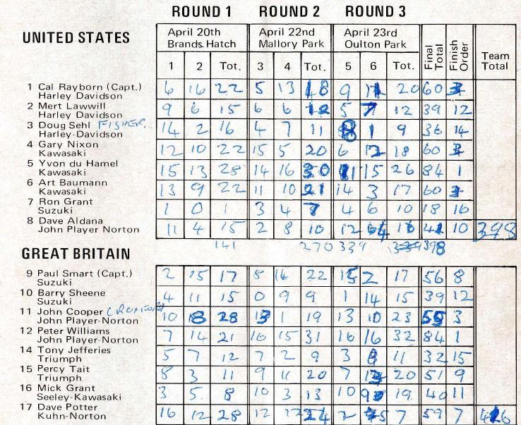 Transatlantic-73-Results.jpg