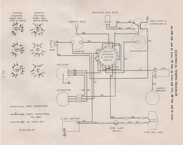 early norton wiring diagrams norton commando motorcycle forum rh accessnorton com 1970 norton commando wiring diagram 1971 norton commando wiring diagram