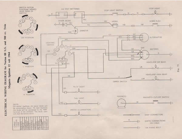 norton atlas wiring diagram early norton wiring diagrams | norton commando motorcycle ... 1974 norton commando wiring diagram #6