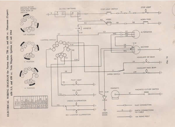 1966 Norton Atlas Wiring Diagram Wiring Diagram Experts
